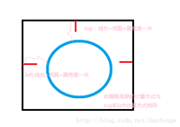 Android  view自定义实现动态进度条